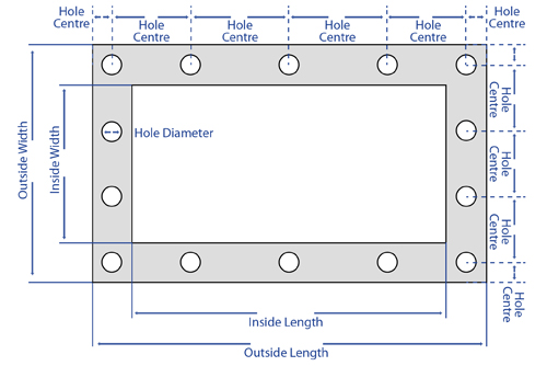 How to Measure a Picture Frame Gasket