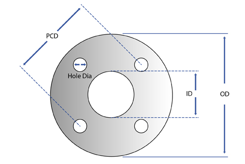 How to measure a flange gasket