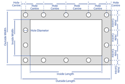 How to Measure a Gasket