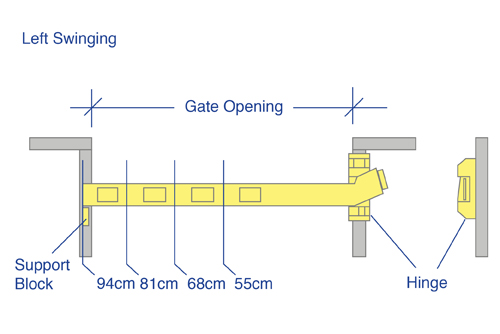 Left Swing Safety Gate Sizes