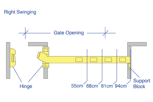 Right Swing Safety Gate Sizes